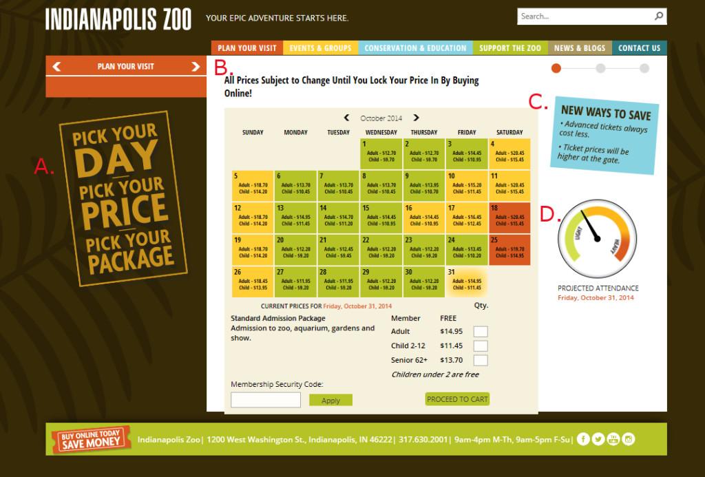 Zoo calendar notes