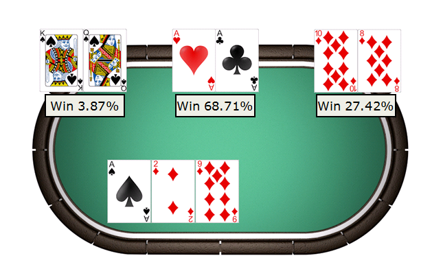 Dynamic Pricing Risk - flop cards